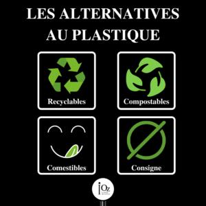 Infographie des alternatives au plastique